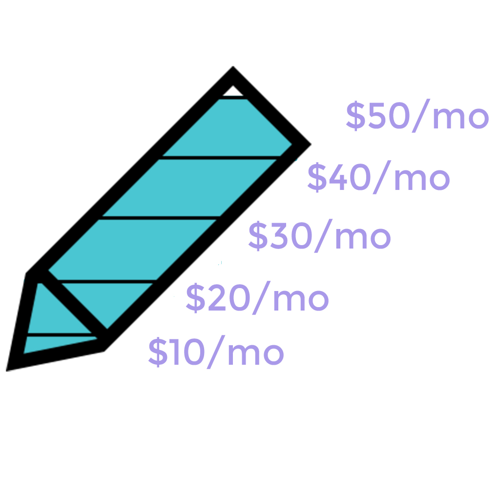 $50 Sponsorship chart